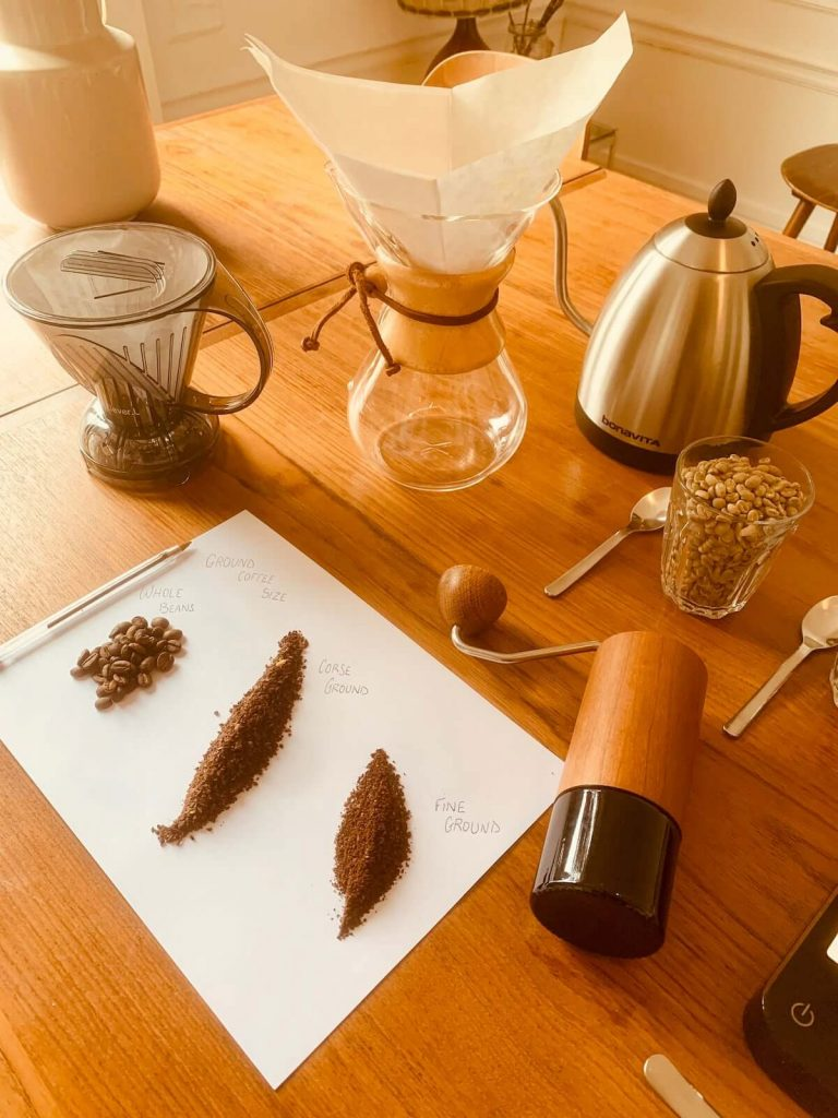 All About Coffee Paris France Airbnb